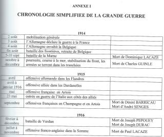 0 Delluc Aymard p141 annexe 1 1914-1916 presse ICN Orthez