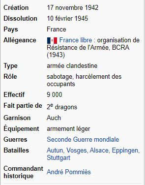 2020 03 05 Corps Franc Pommies 1 wikipédia